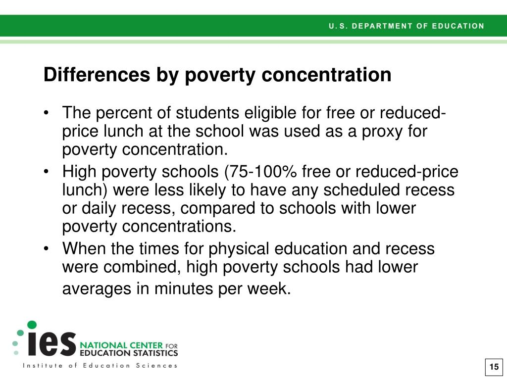 Differences by poverty concentration