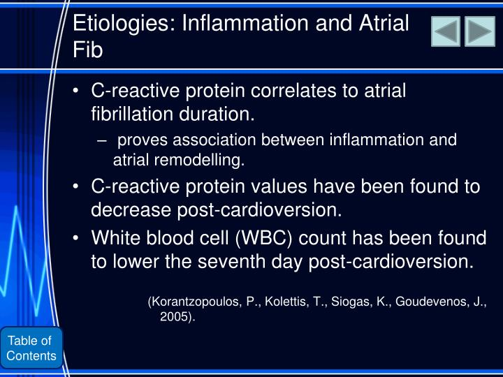 Etiologies: Inflammation and Atrial Fib