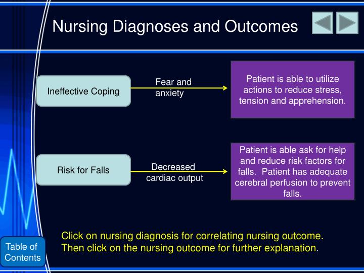Nursing Diagnoses and Outcomes