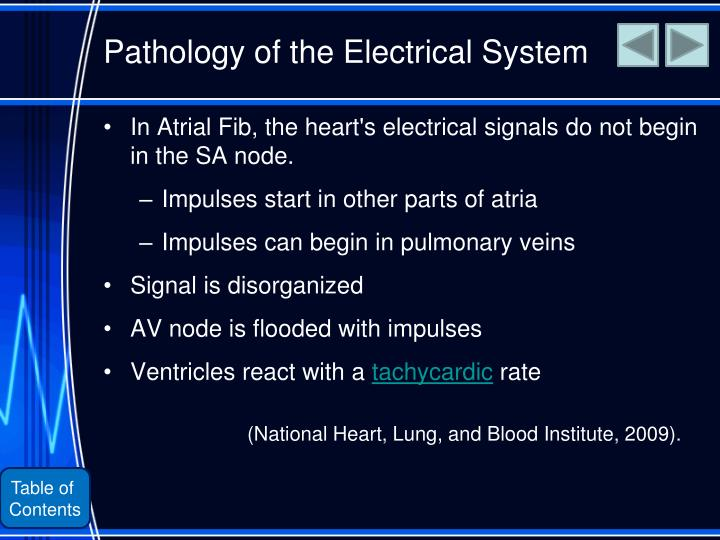 Pathology of the Electrical System