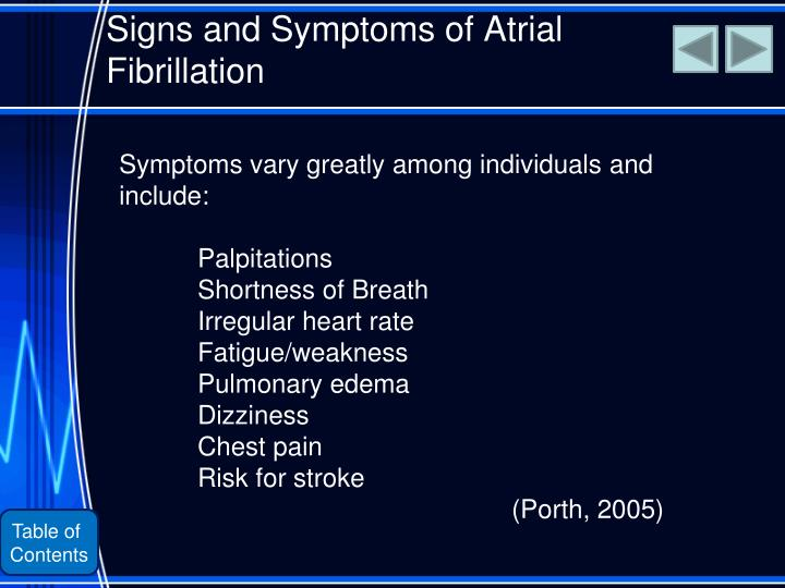 Signs and Symptoms of Atrial Fibrillation