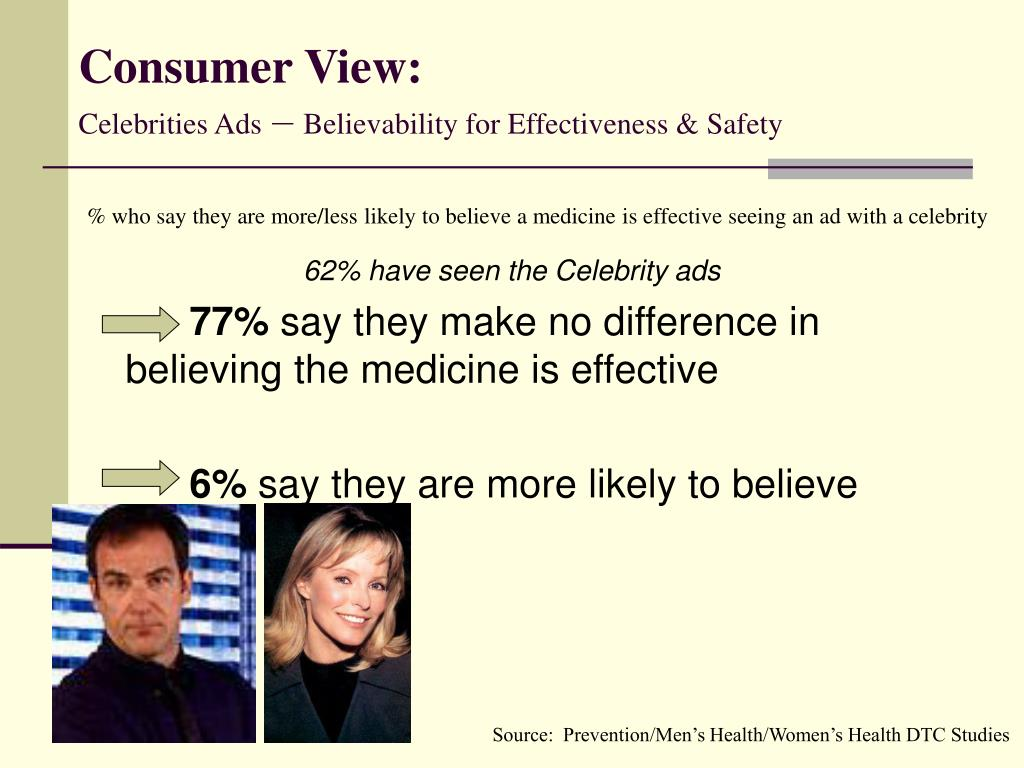 Consumer View:
