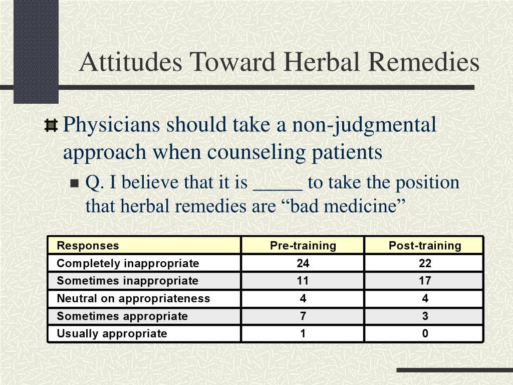 Attitudes Toward Herbal Remedies