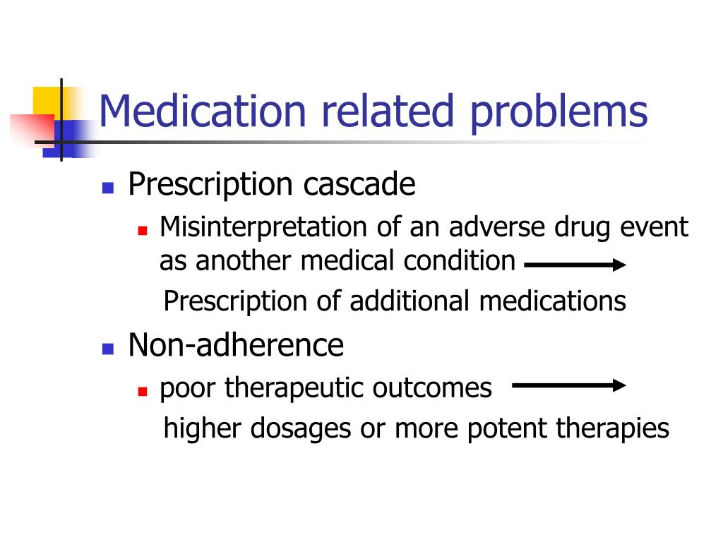 Medication related problems
