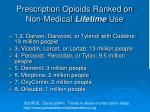 prescription opioids ranked on non medical lifetime use