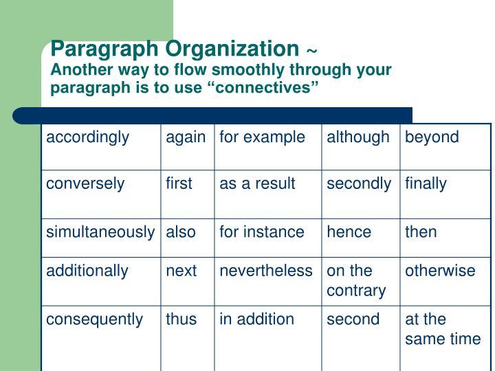 Paragraph Organization ~