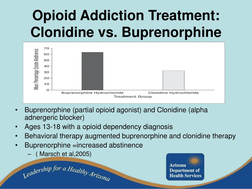 Opioid Addiction Treatment: Clonidine vs. Buprenorphine
