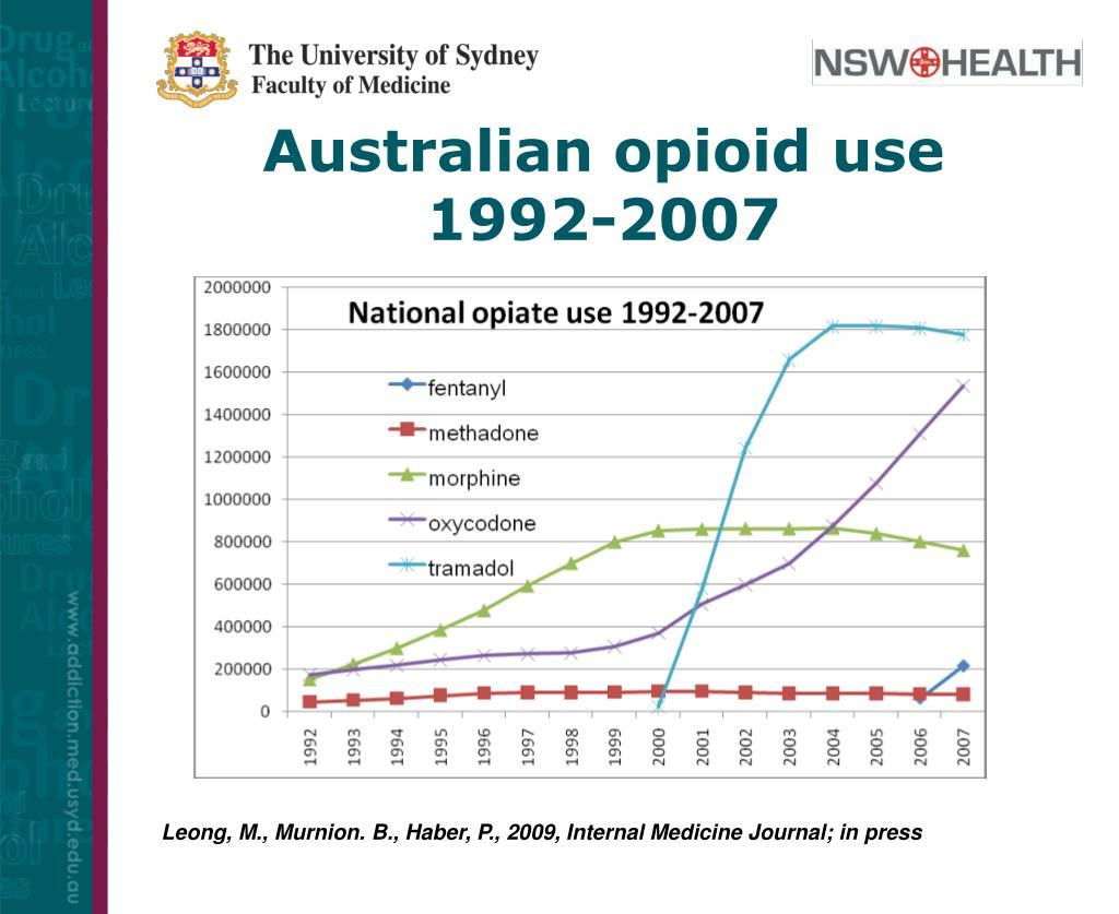 Australian opioid use 1992-2007