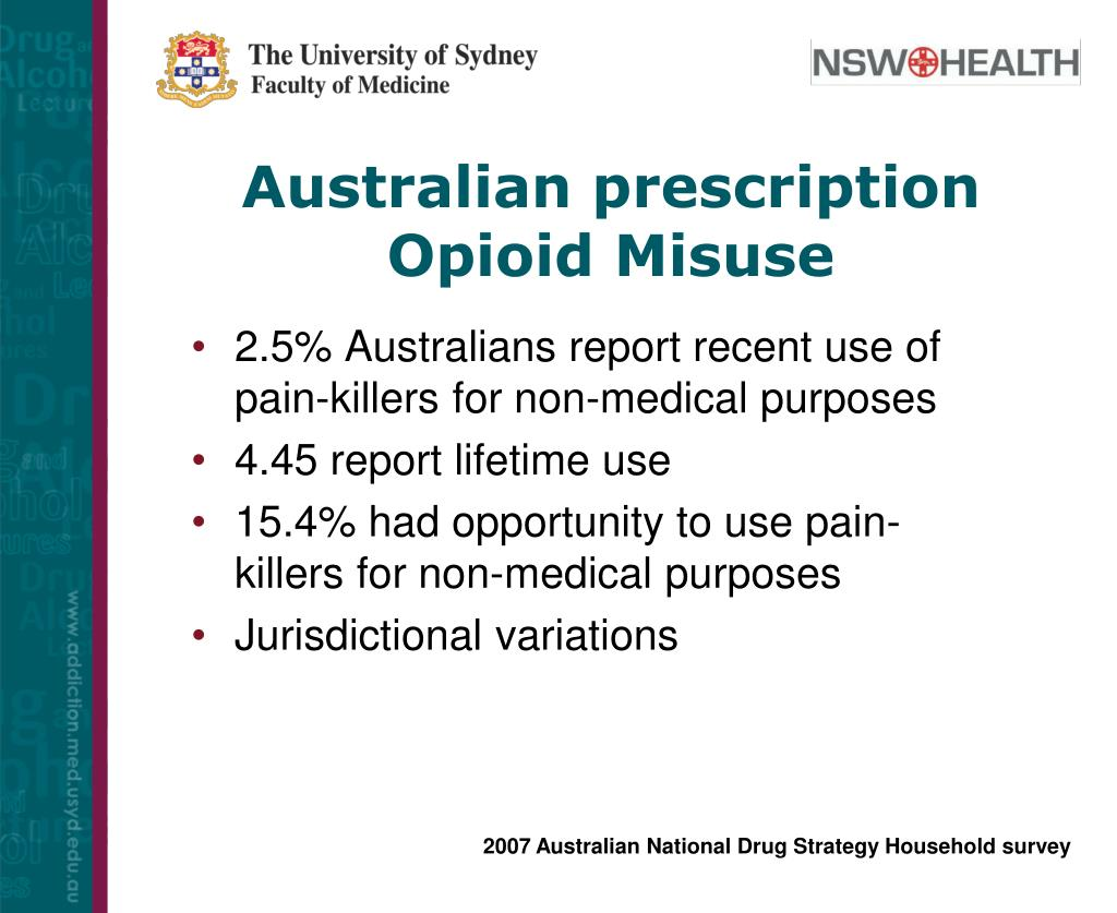 Australian prescription Opioid Misuse