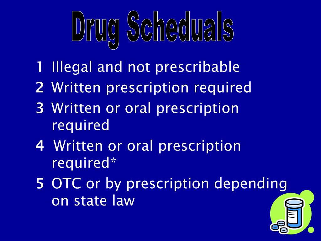 Drug Scheduals