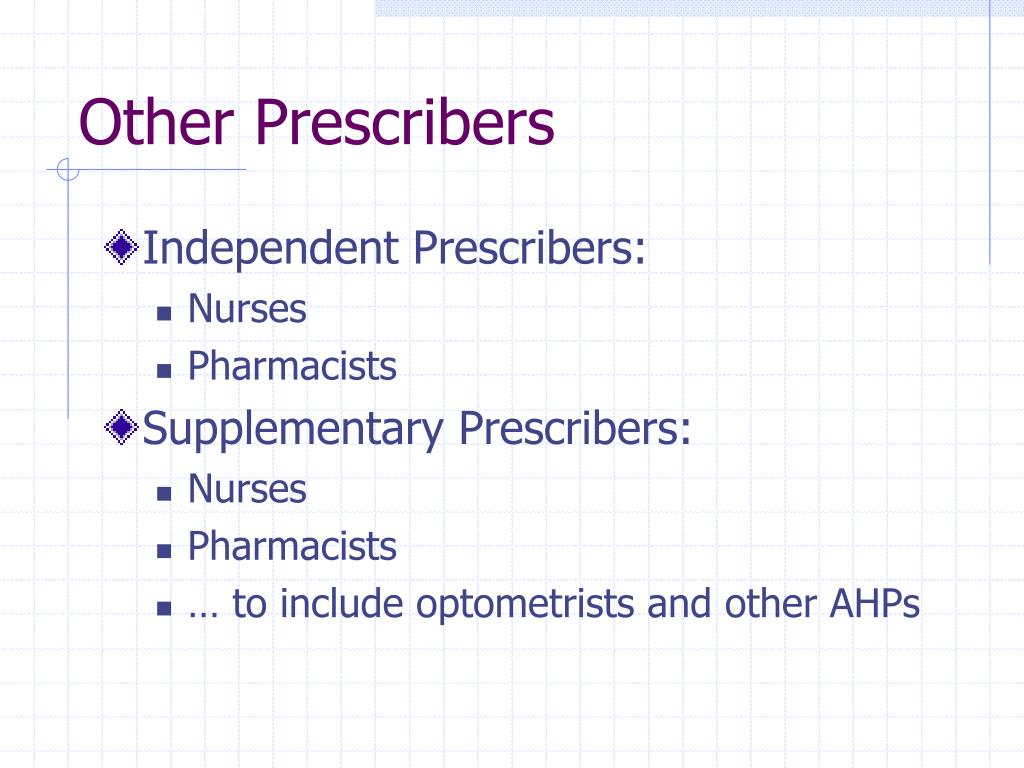 Other Prescribers