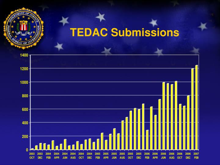 TEDAC Submissions