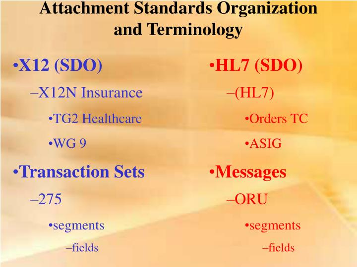 Attachment Standards Organization and Terminology