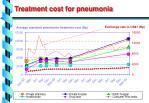 treatment cost for pneumonia