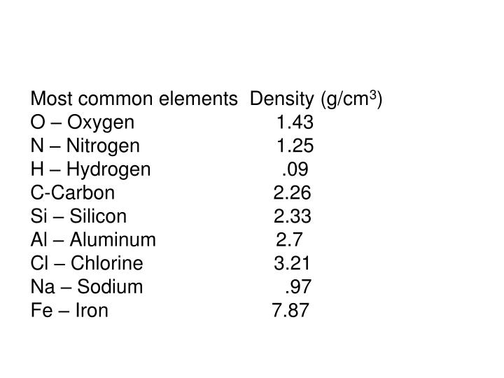 Most common elements  Density (g/cm