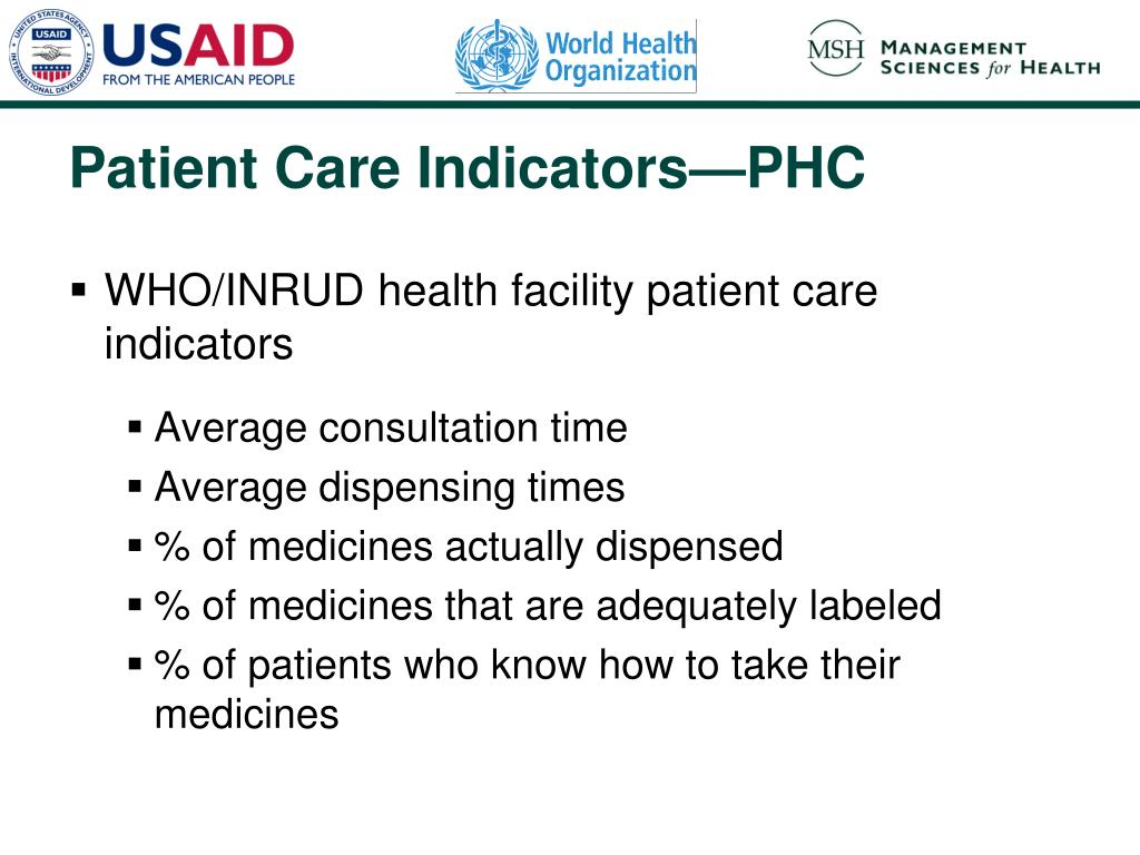 WHO/INRUD health facility patient care indicators