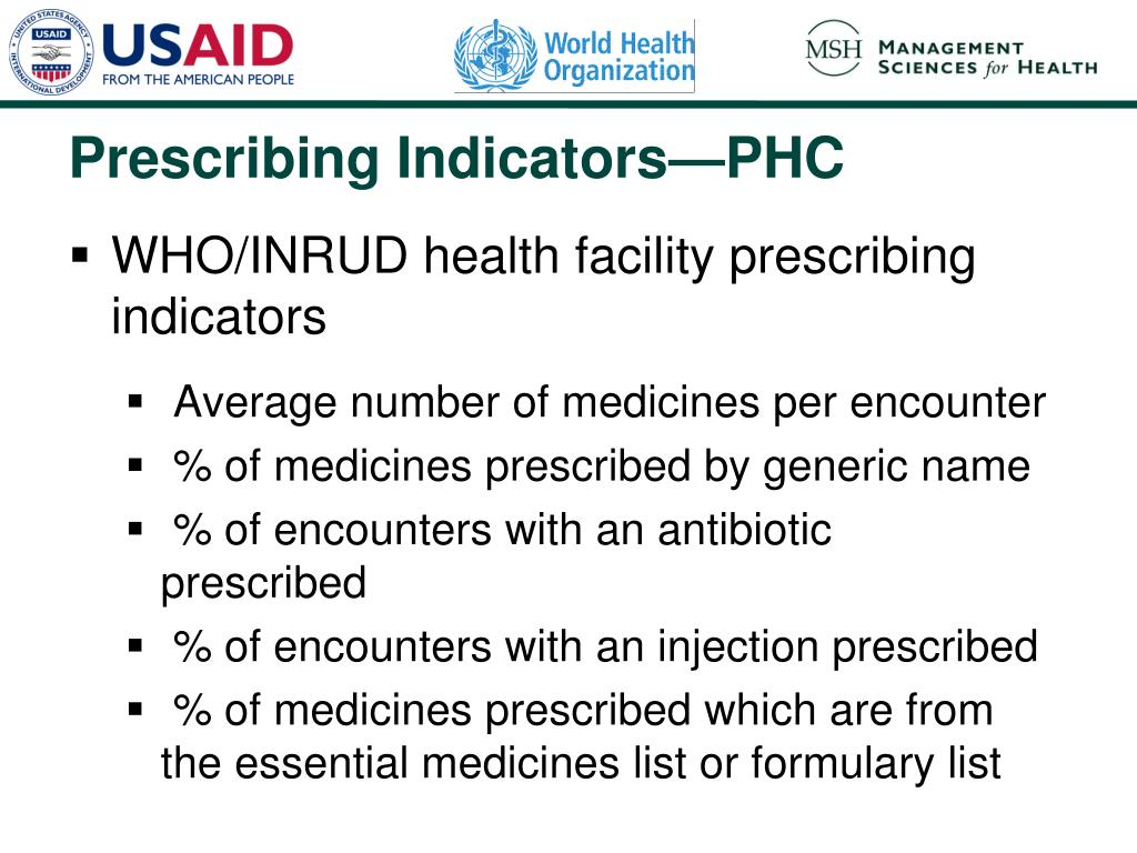 WHO/INRUD health facility prescribing indicators
