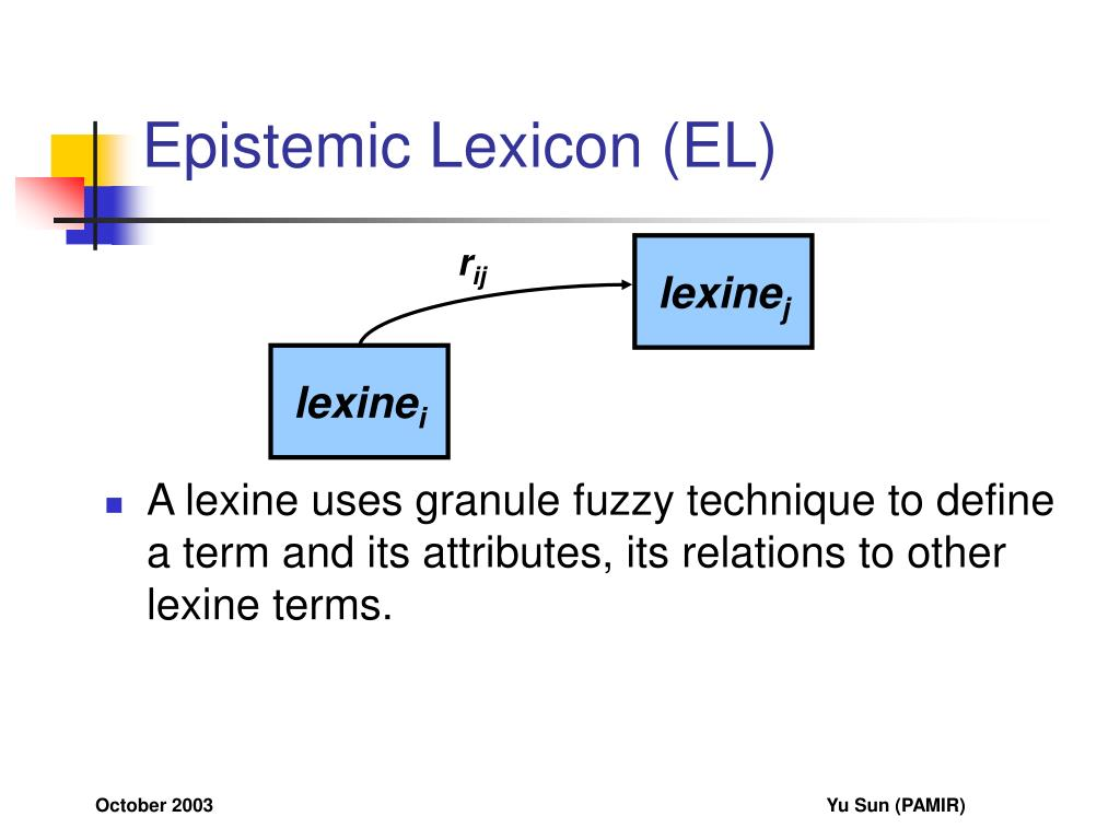 A lexine uses granule fuzzy technique to define a term and its attributes, its relations to other lexine terms.