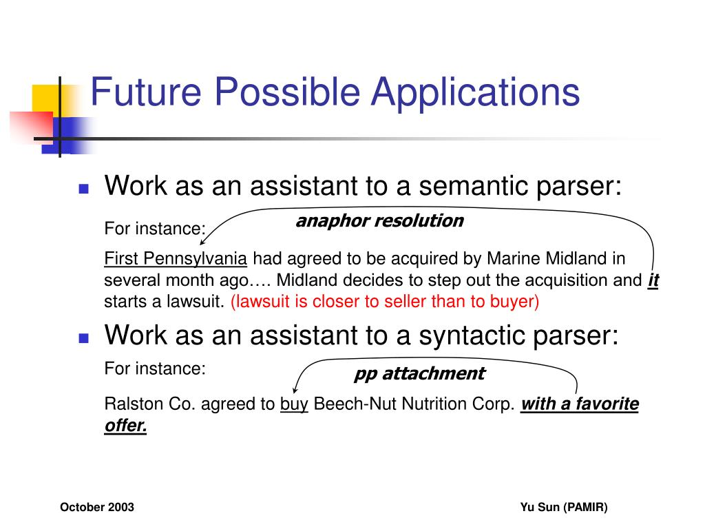 Future Possible Applications