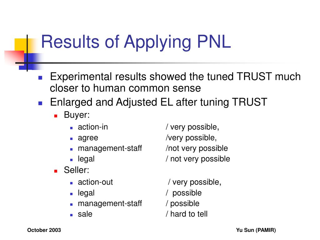 Results of Applying PNL