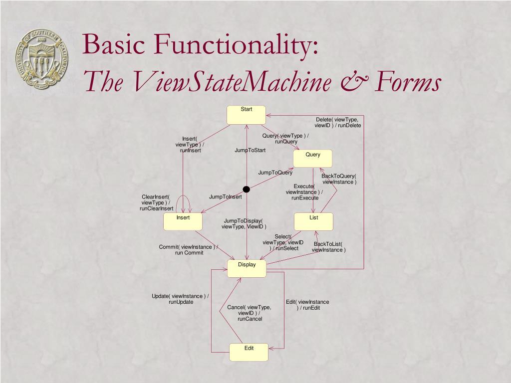 Basic Functionality: