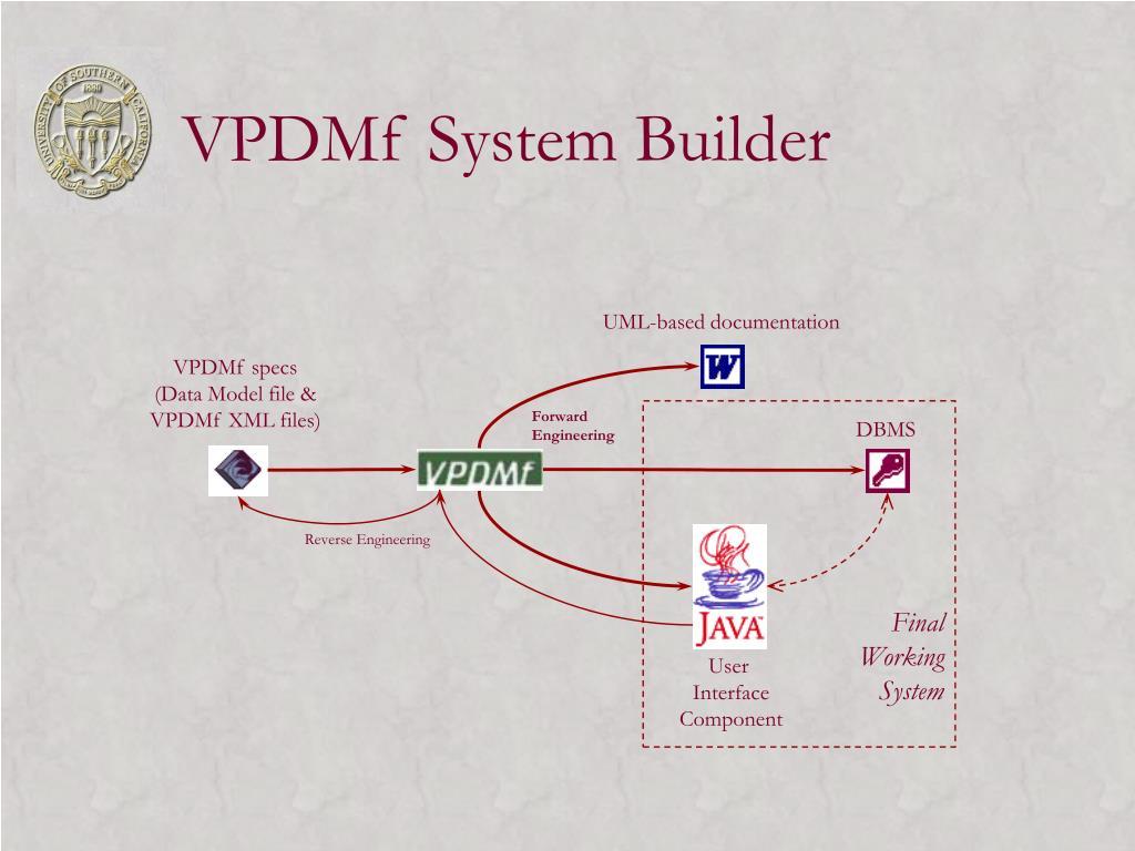 VPDMf System Builder