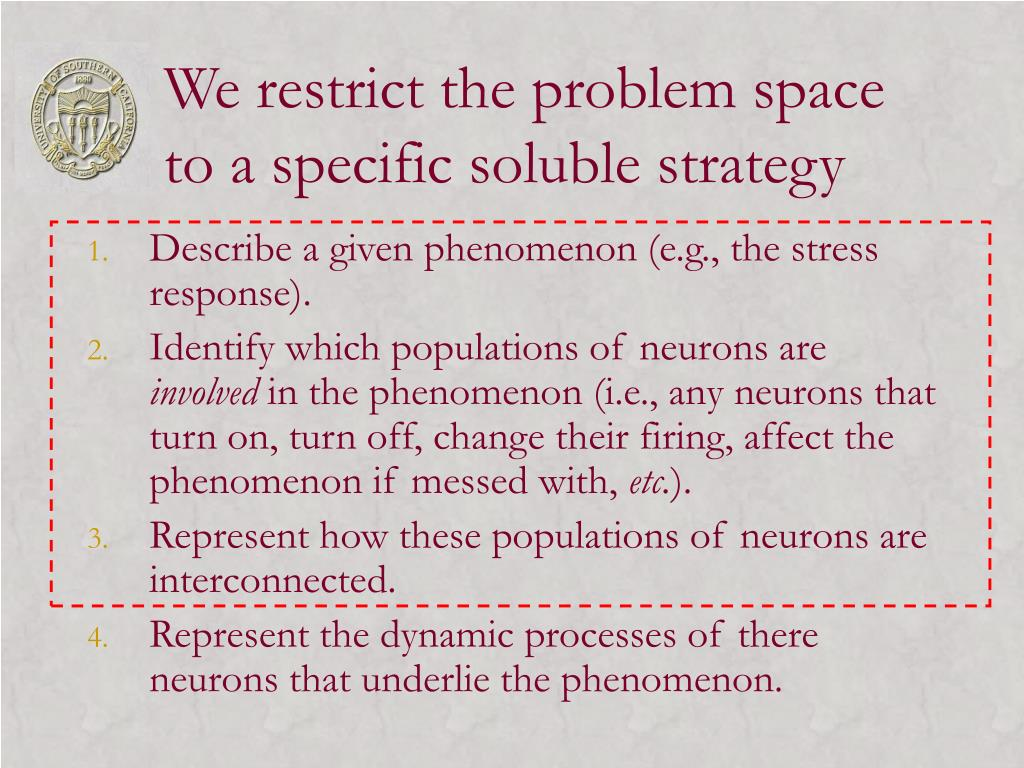 We restrict the problem space to a specific soluble strategy
