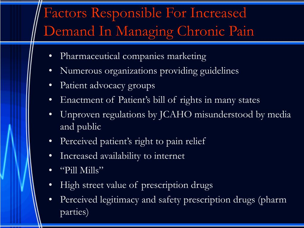 Factors Responsible For Increased Demand In Managing Chronic Pain