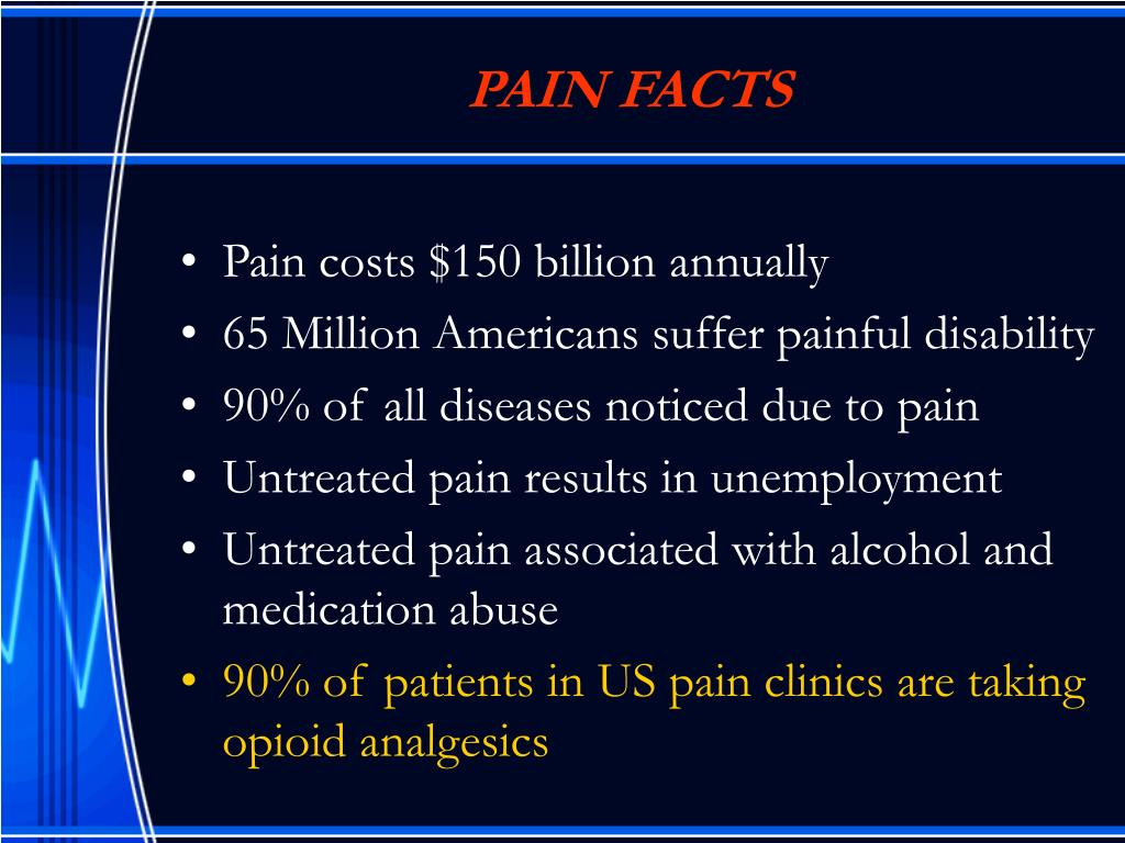 PAIN FACTS