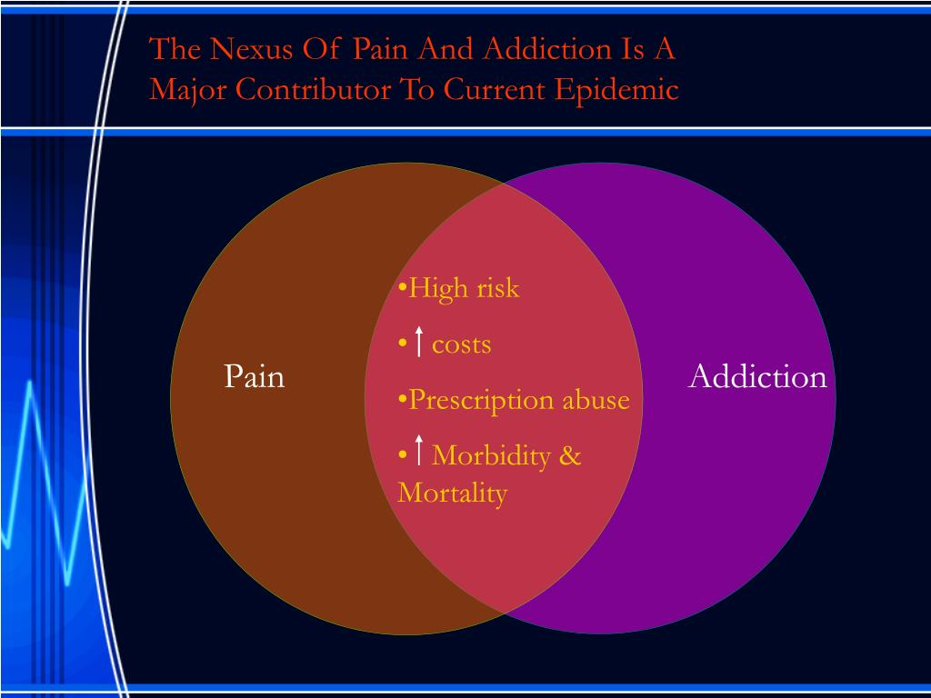 The Nexus Of Pain And Addiction Is A Major Contributor To Current Epidemic