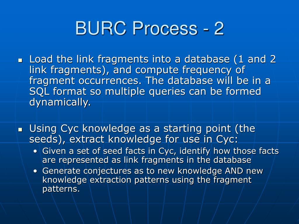 BURC Process - 2