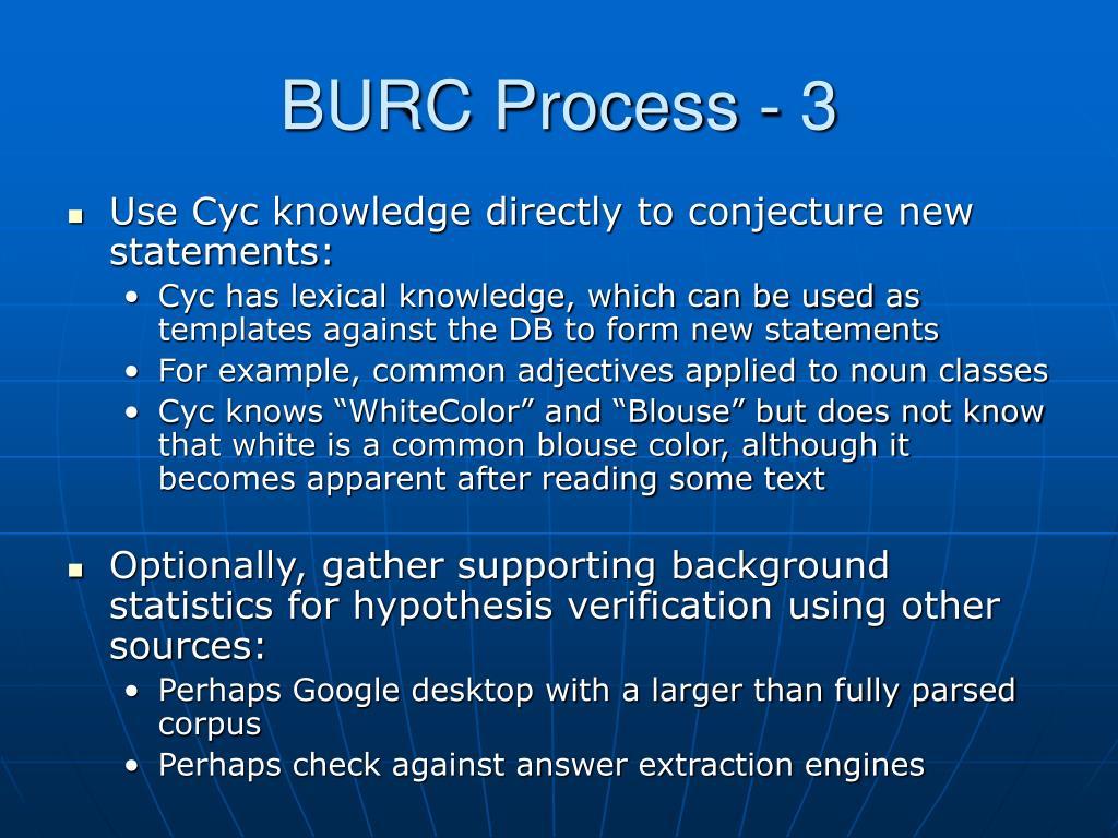 BURC Process - 3