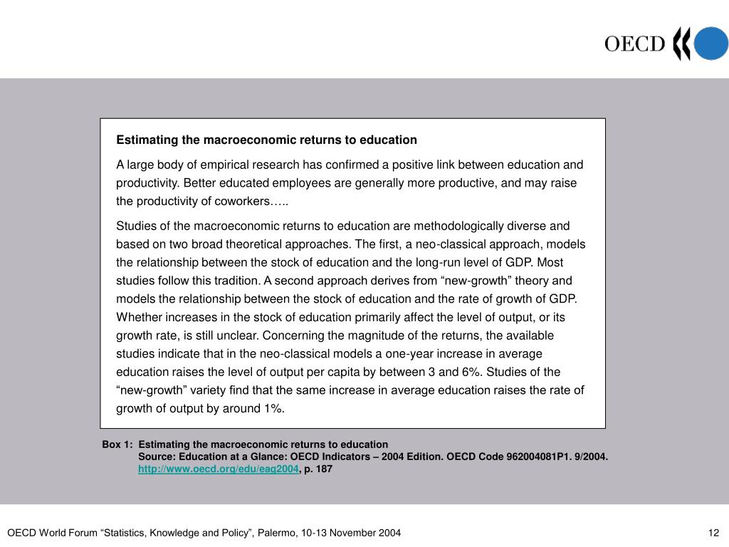 Estimating the macroeconomic returns to education