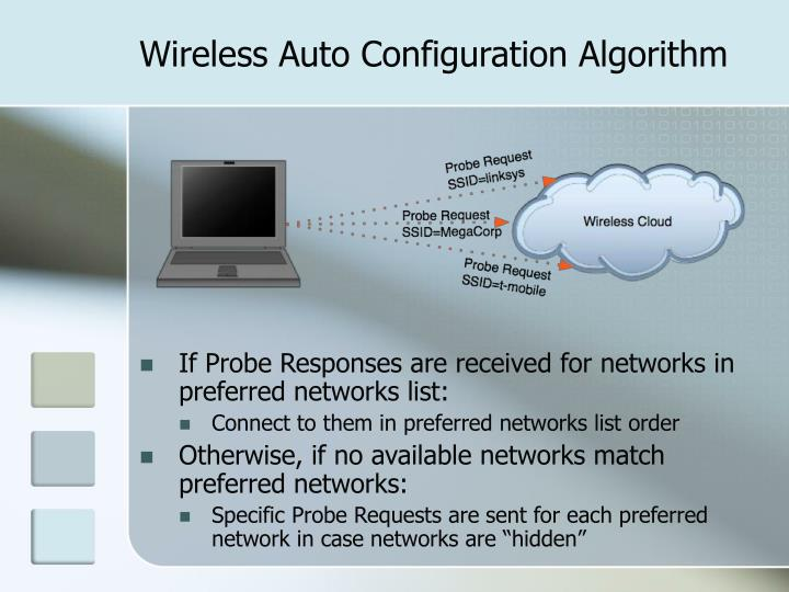 Wireless Auto Configuration Algorithm