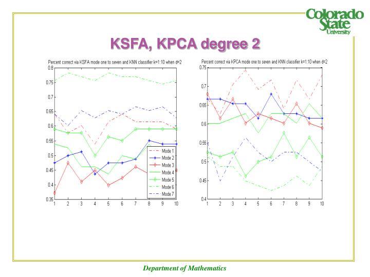 KSFA, KPCA degree 2