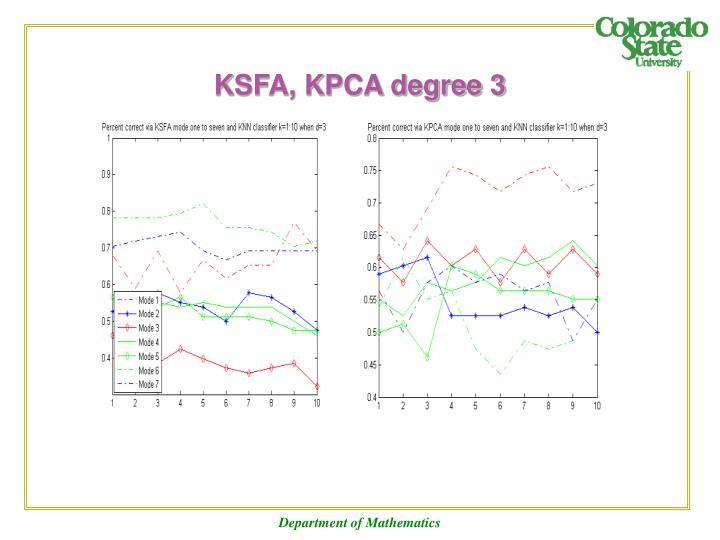 KSFA, KPCA degree 3