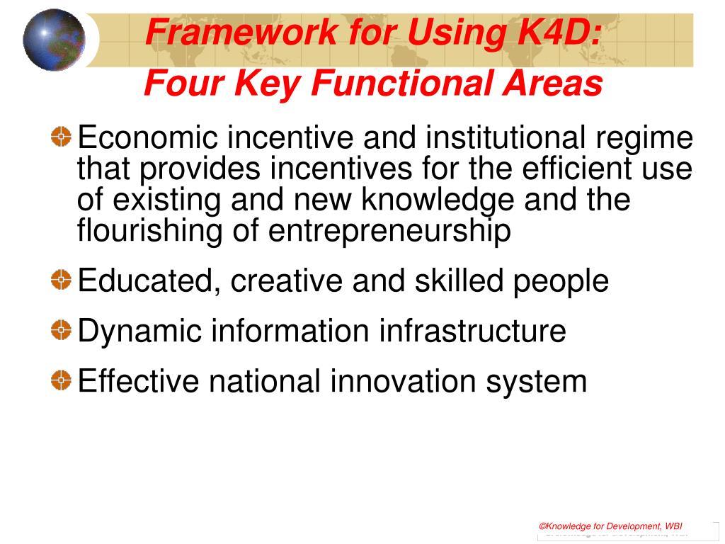 Framework for Using K4D: