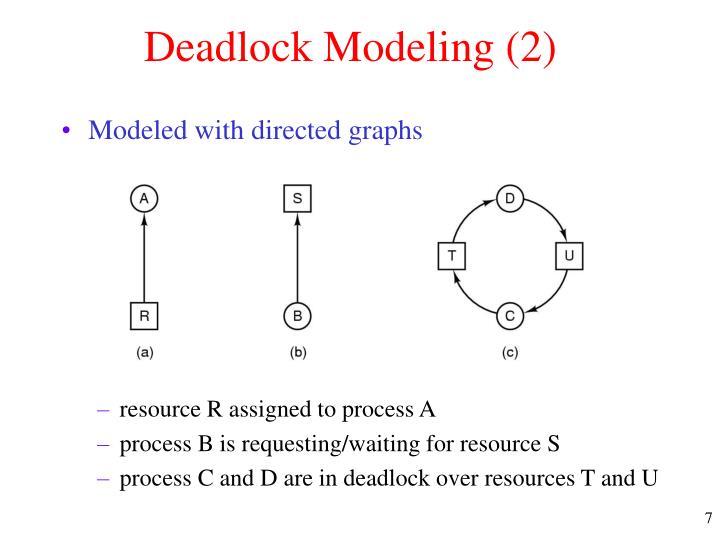 Deadlock Modeling (2)