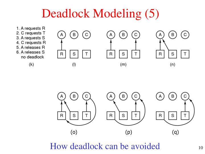Deadlock Modeling (5)