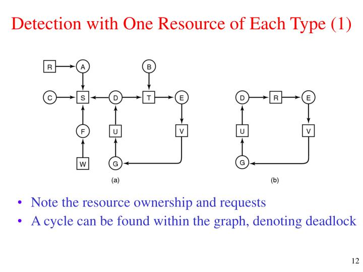 Detection with One Resource of Each Type (1)