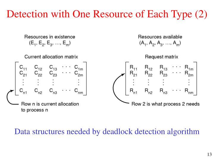 Detection with One Resource of Each Type (2)