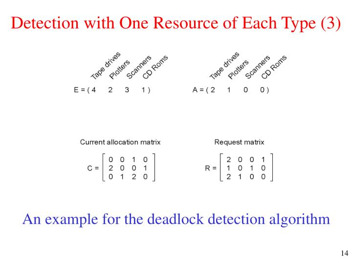 Detection with One Resource of Each Type (3)