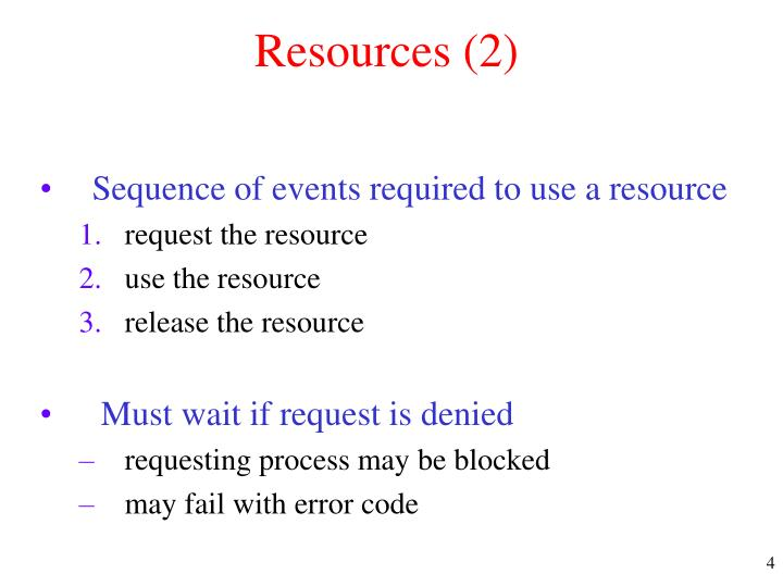 Resources (2)