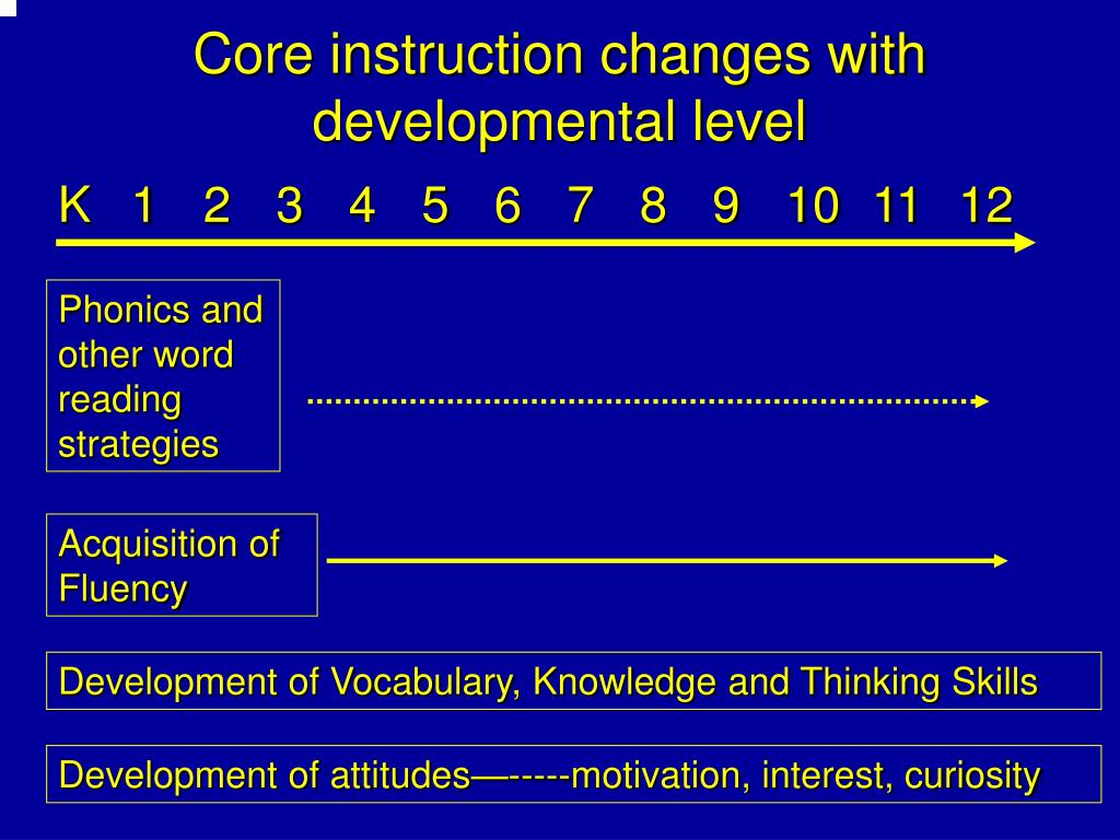 Core instruction changes with developmental level