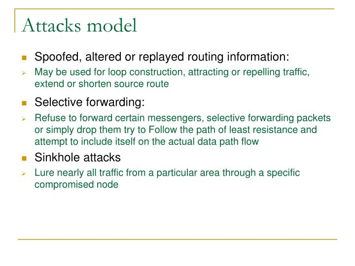Attacks model
