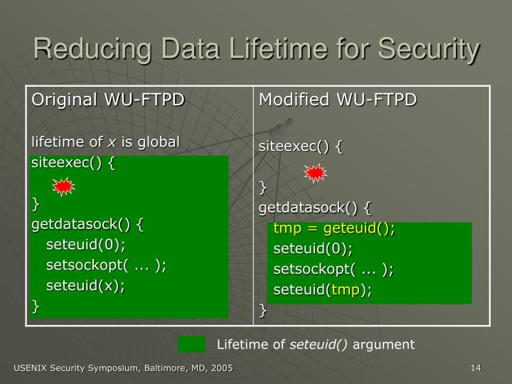 Reducing Data Lifetime for Security