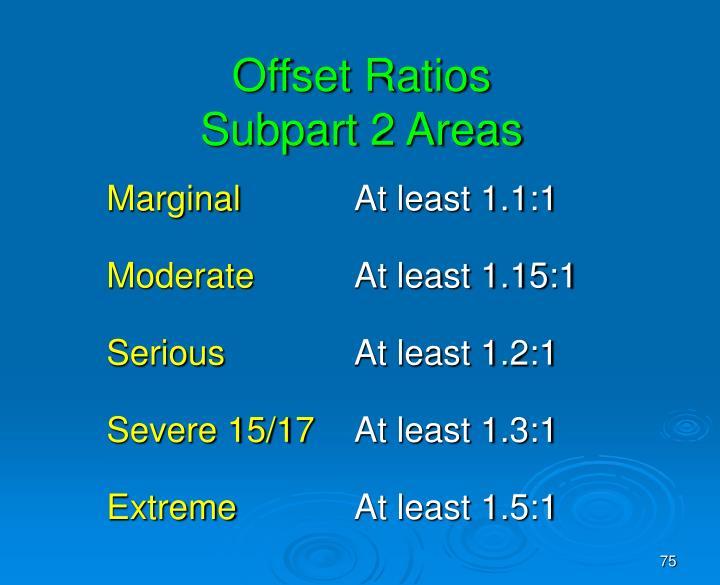 Offset Ratios