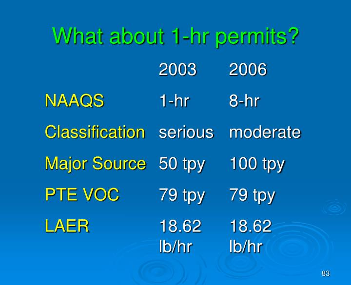 What about 1-hr permits?