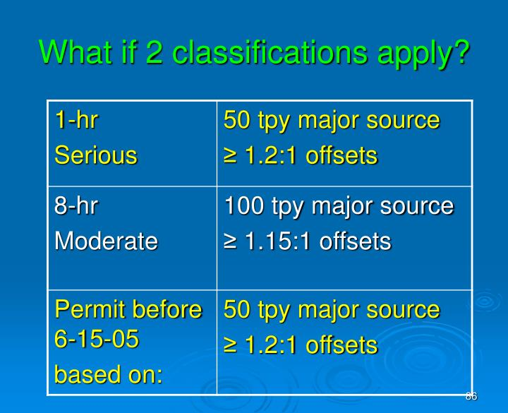 What if 2 classifications apply?