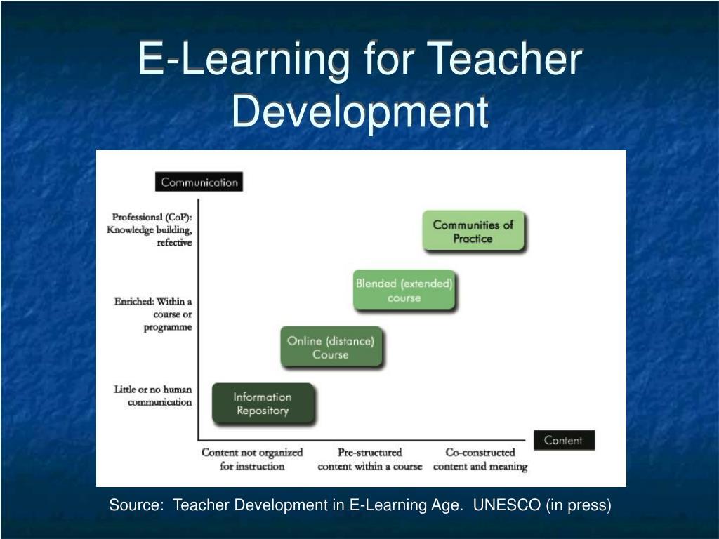 E-Learning for Teacher Development